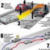 Подставы на дорогах эксклюзивное видео